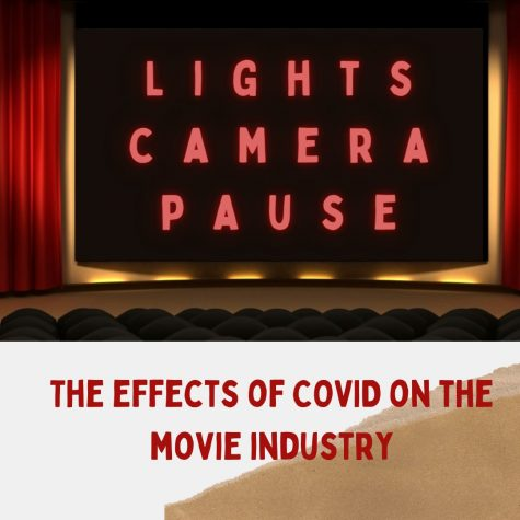 Lights, camera, pause! The effects of Covid-19 on the movie industry
