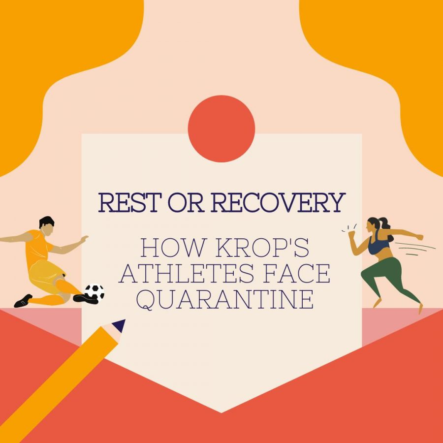 Rest+or+Recovery%3A+How+Krop%E2%80%99s+athletes+face+quarantine